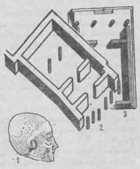 Рисунок 5. Накладывая глину на череп покойного и моделируя ее пальцами, а затем записывая в два-три цвета, строители древнейшего Иерихона оставили нам несколько портретов (1) VII тысячелетия до н.э....